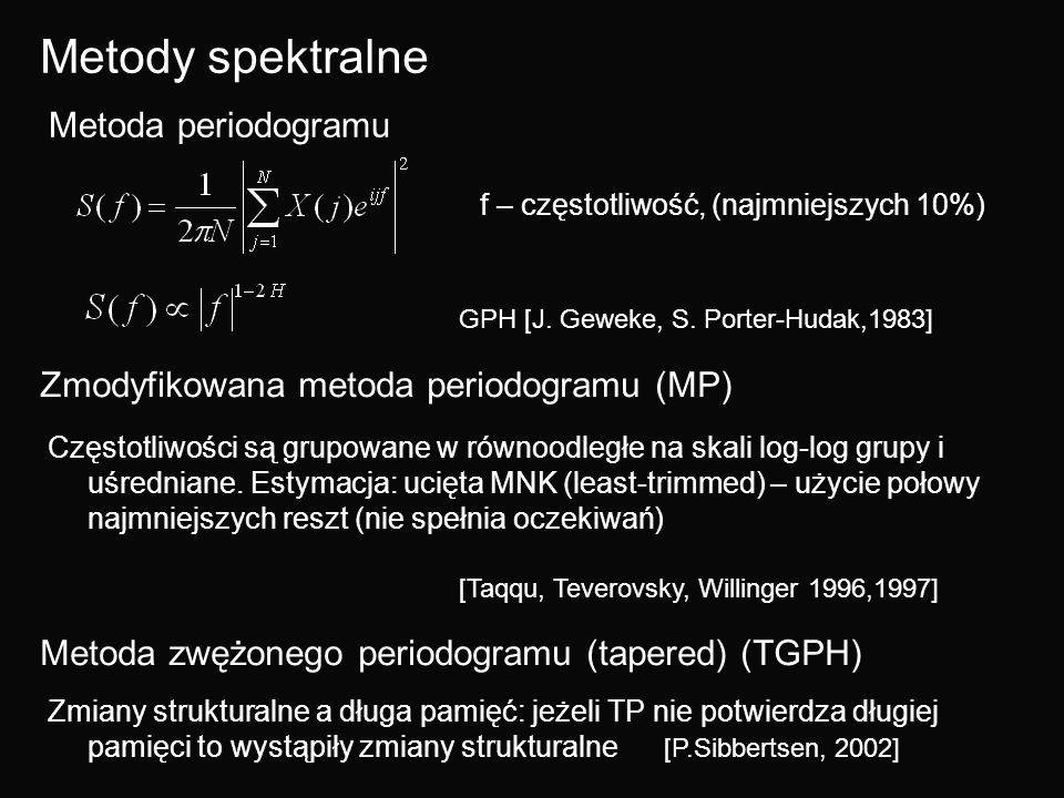 Metody spektralne Metoda periodogramu