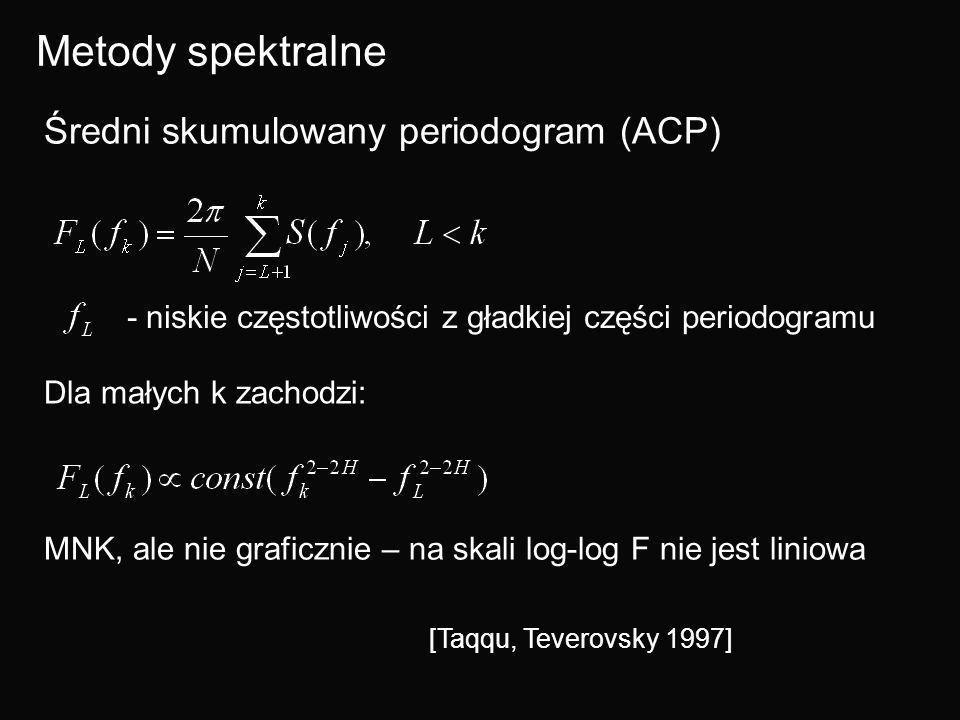 Metody spektralne Średni skumulowany periodogram (ACP)