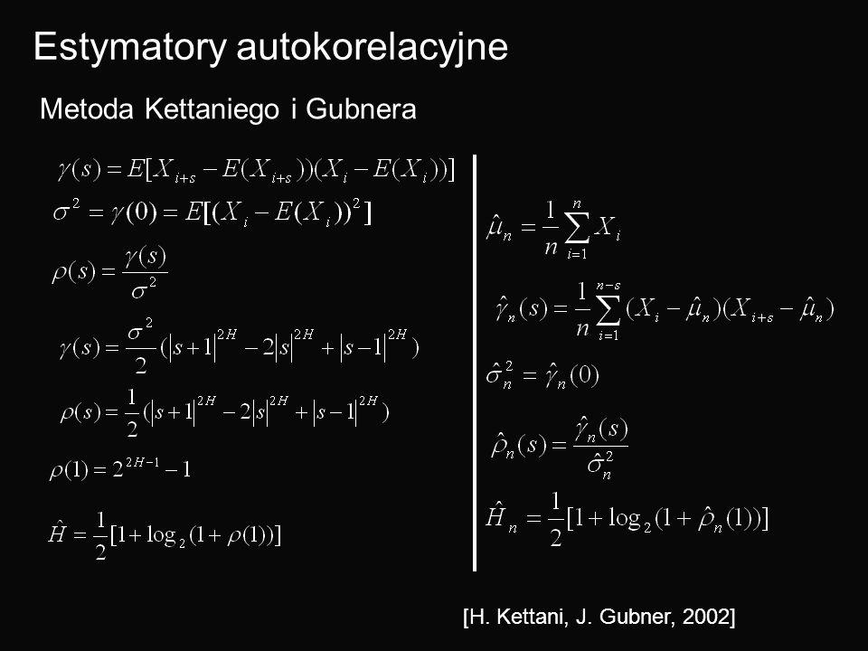Estymatory autokorelacyjne