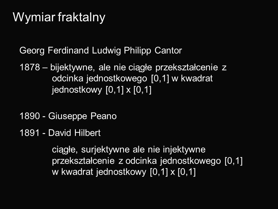 Wymiar fraktalny Georg Ferdinand Ludwig Philipp Cantor