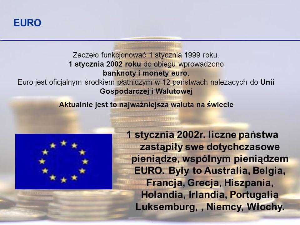 Aktualnie jest to najważniejsza waluta na świecie