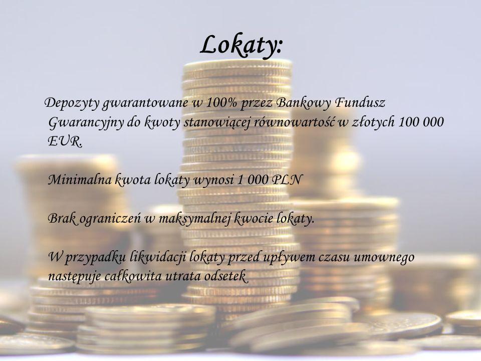 Lokaty:
