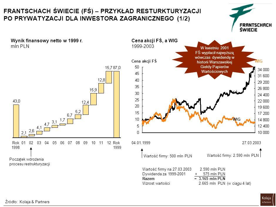 0593_051025WA_0365 Restrukturyzacja poprzez zarządzanie tymczasowe Frantschach Świecie zwiększyła wartość spółki o ponad 2,5 miliarda PLN...