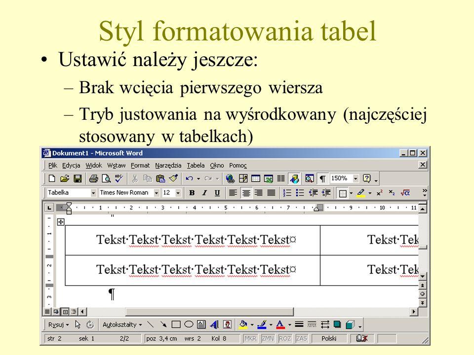 Styl formatowania tabel