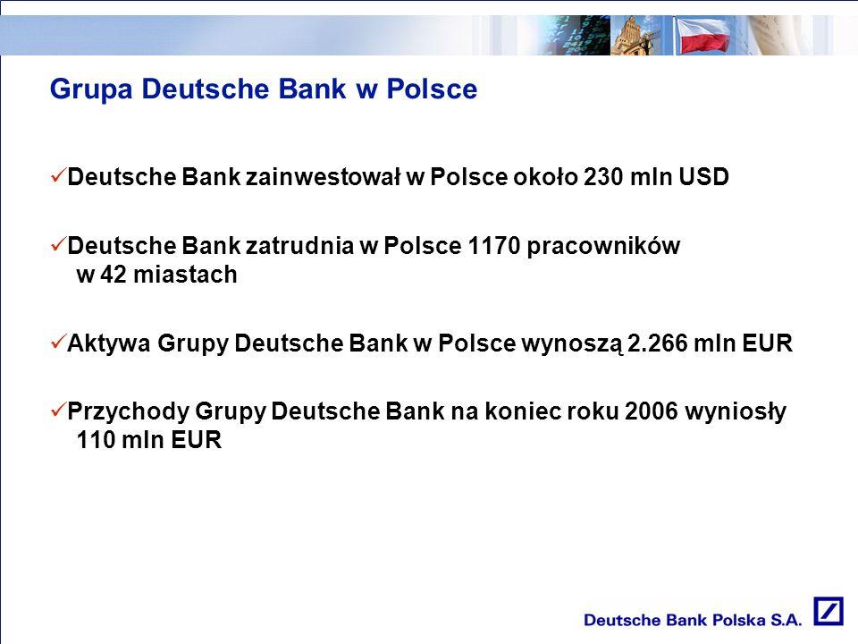 Grupa Deutsche Bank w Polsce