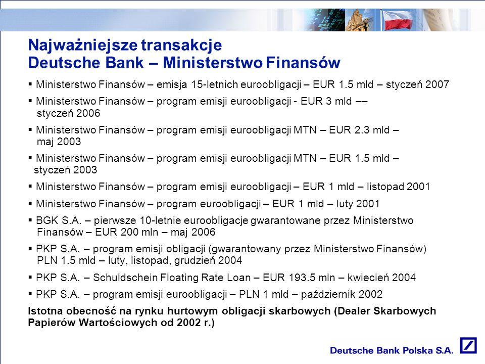 Najważniejsze transakcje Deutsche Bank – Ministerstwo Finansów