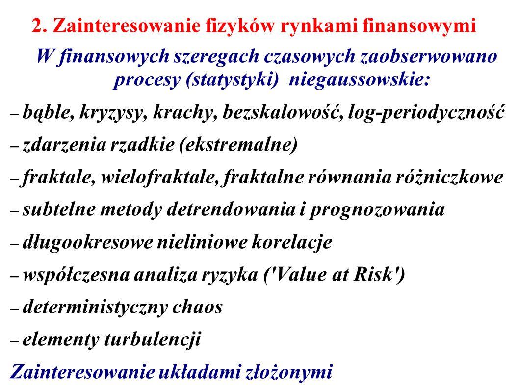 2. Zainteresowanie fizyków rynkami finansowymi