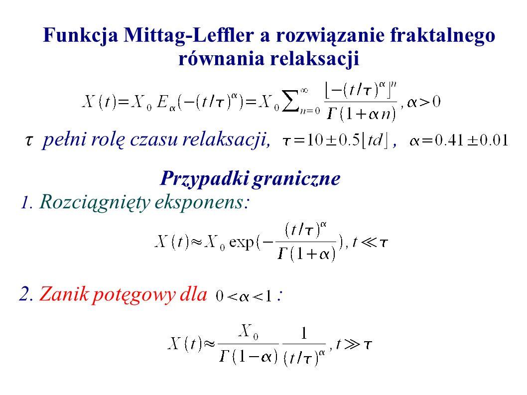 Funkcja Mittag-Leffler a rozwiązanie fraktalnego równania relaksacji