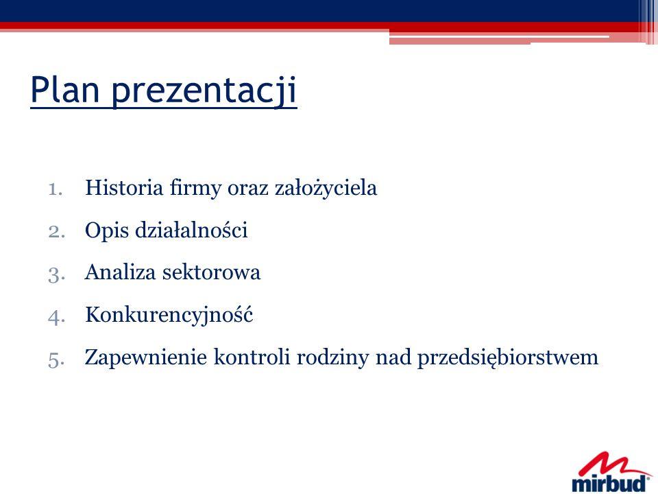 Plan prezentacji Historia firmy oraz założyciela Opis działalności