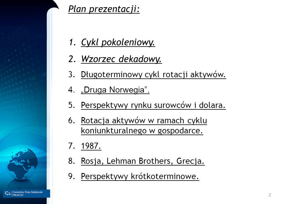 Plan prezentacji: Cykl pokoleniowy. Wzorzec dekadowy.