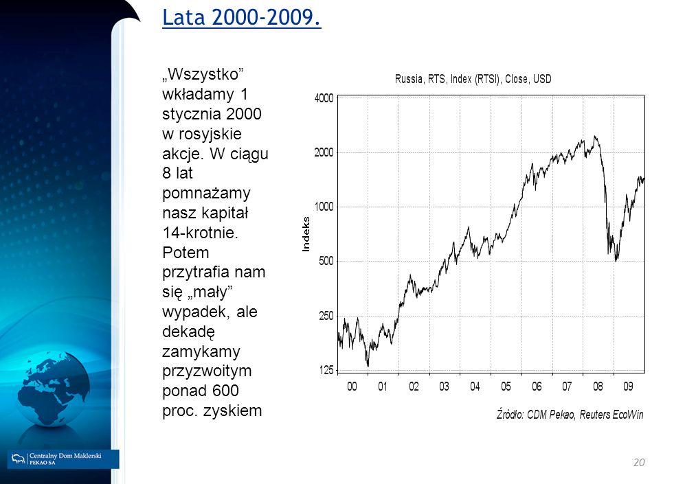 """Lata 2000-2009. """"Wszystko wkładamy 1 stycznia 2000 w rosyjskie akcje. W ciągu 8 lat pomnażamy nasz kapitał 14-krotnie."""