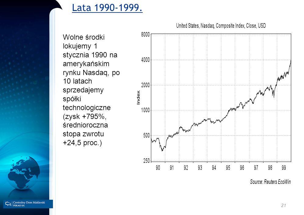 Lata 1990-1999.