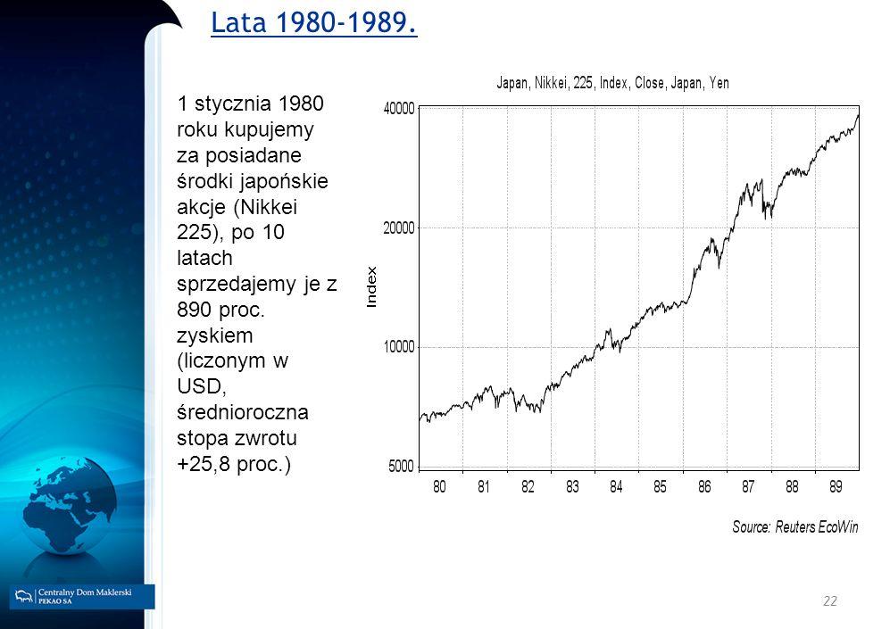Lata 1980-1989.