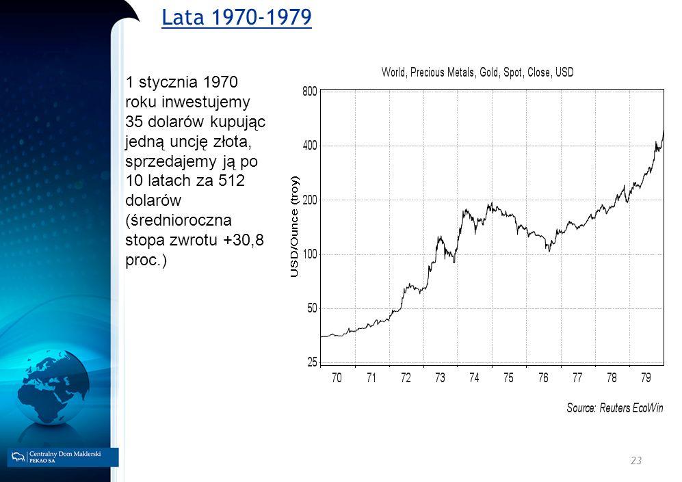 Lata 1970-1979