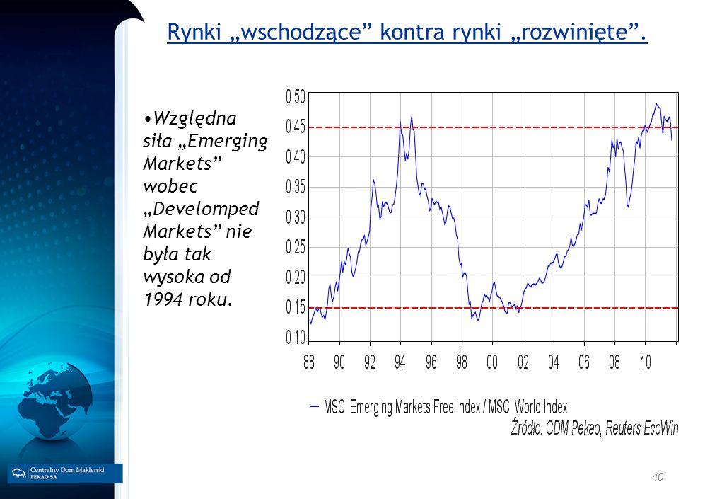 """Rynki """"wschodzące kontra rynki """"rozwinięte ."""
