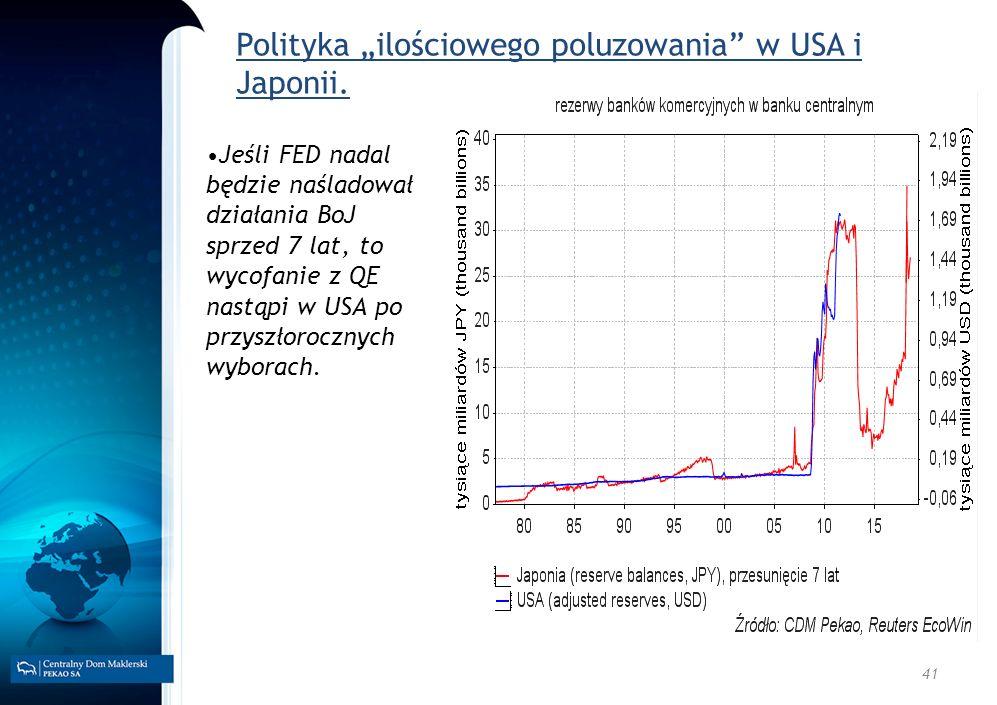 """Polityka """"ilościowego poluzowania w USA i Japonii."""