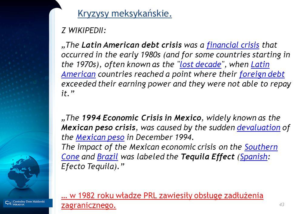 Kryzysy meksykańskie. Z WIKIPEDII: