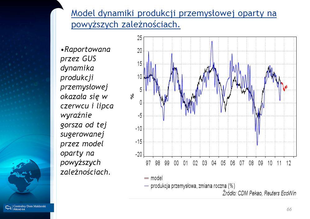 Model dynamiki produkcji przemysłowej oparty na powyższych zależnościach.