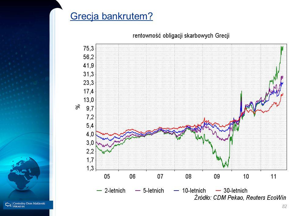 Grecja bankrutem 82