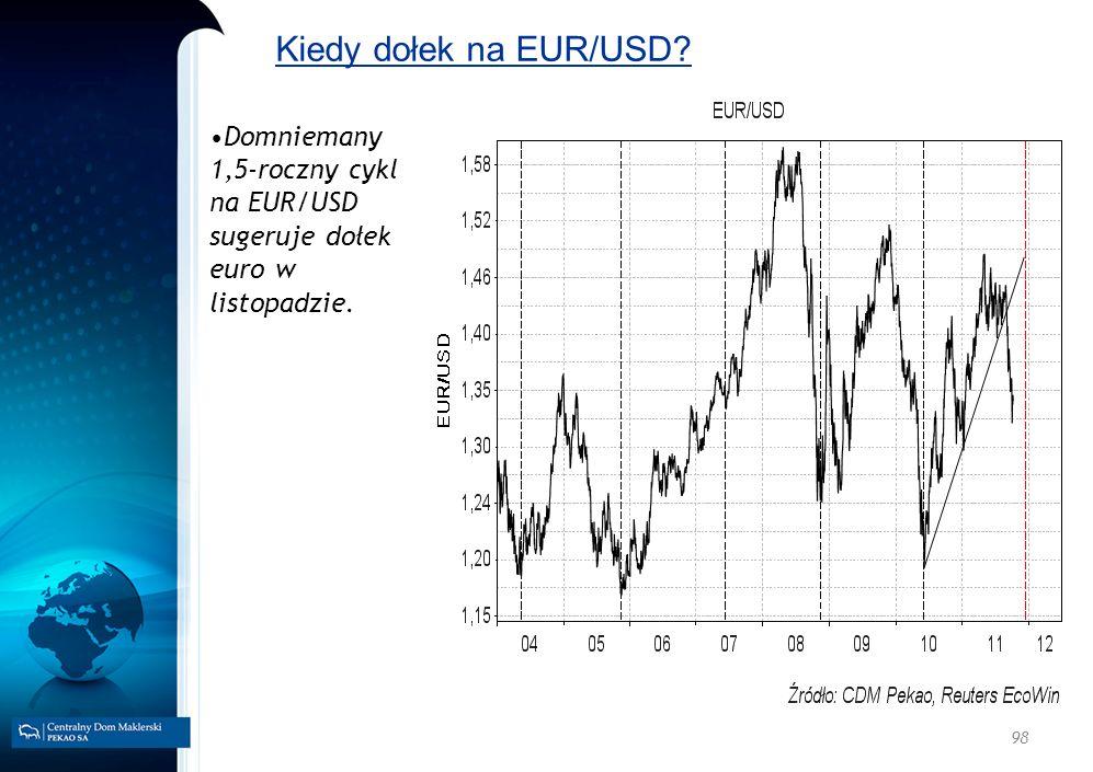 Kiedy dołek na EUR/USD Domniemany 1,5-roczny cykl na EUR/USD sugeruje dołek euro w listopadzie. 98