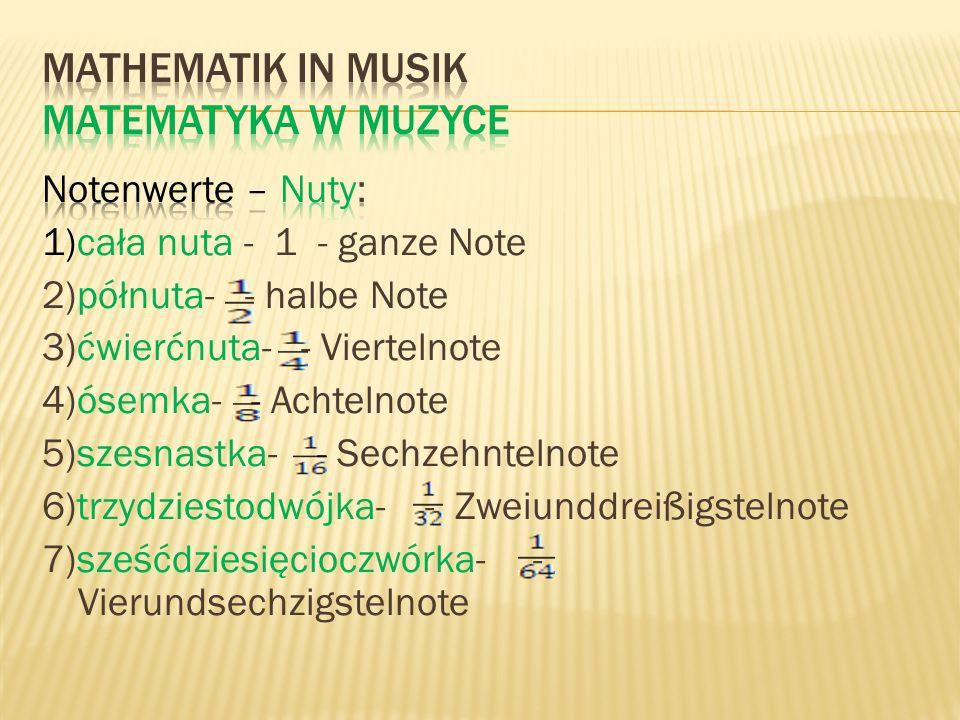 Mathematik in Musik Matematyka w muzyce