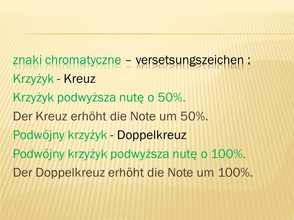 znaki chromatyczne – versetsungszeichen : Krzyżyk - Kreuz Krzyżyk podwyższa nutę o 50%.