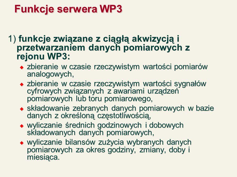 Funkcje serwera WP31) funkcje związane z ciągłą akwizycją i przetwarzaniem danych pomiarowych z rejonu WP3: