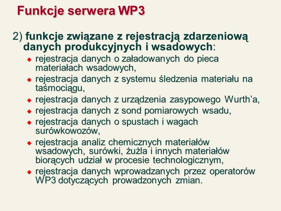 Funkcje serwera WP3 2) funkcje związane z rejestracją zdarzeniową danych produkcyjnych i wsadowych: