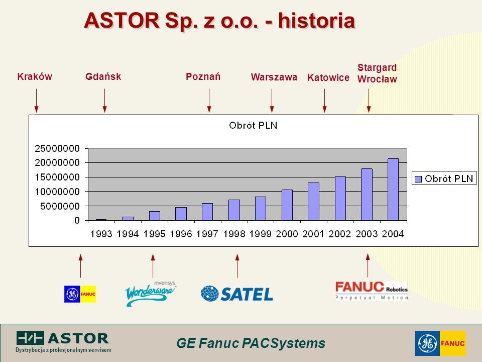ASTOR Sp. z o.o. - historia Stargard Wrocław Kraków Gdańsk Poznań