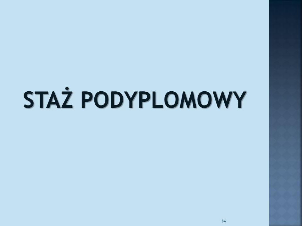 STAŻ PODYPLOMOWY Kariera lekarza Lek. Marcin Żytkiewicz