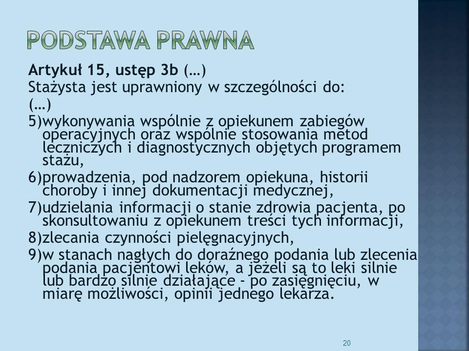 Kariera lekarza Lek. Marcin Żytkiewicz. Podstawa prawna.