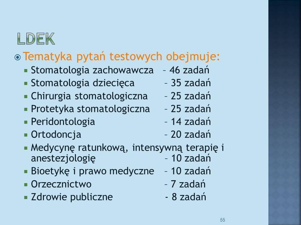 LDEK Tematyka pytań testowych obejmuje: