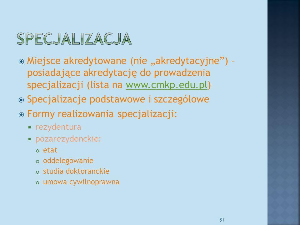 Kariera lekarza Lek. Marcin Żytkiewicz. Specjalizacja.