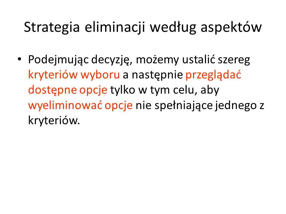 Strategia eliminacji według aspektów