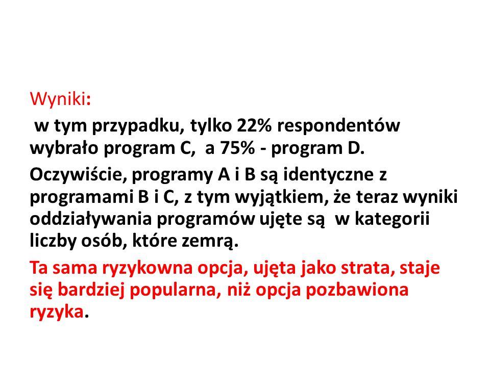 Wyniki: w tym przypadku, tylko 22% respondentów wybrało program C, a 75% - program D.