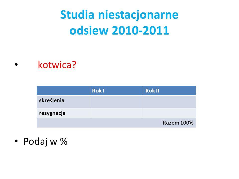 Studia niestacjonarne odsiew 2010-2011