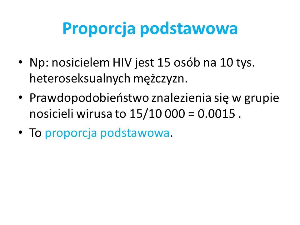 Proporcja podstawowa Np: nosicielem HIV jest 15 osób na 10 tys. heteroseksualnych mężczyzn.