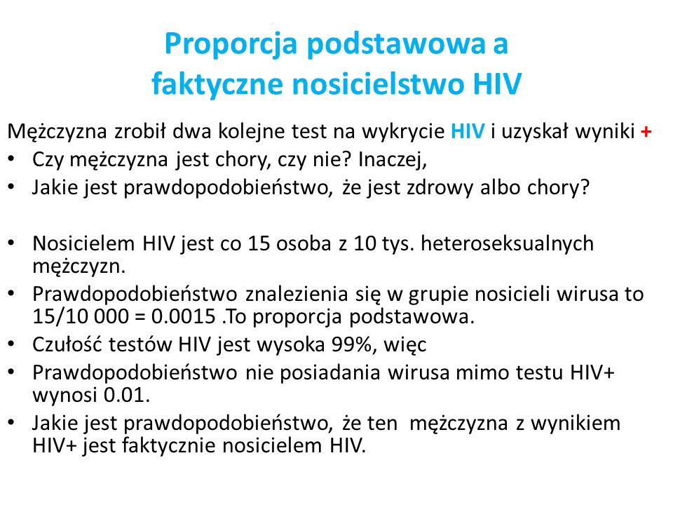Proporcja podstawowa a faktyczne nosicielstwo HIV