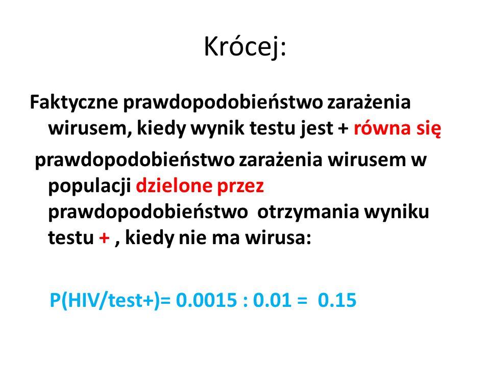 Krócej: