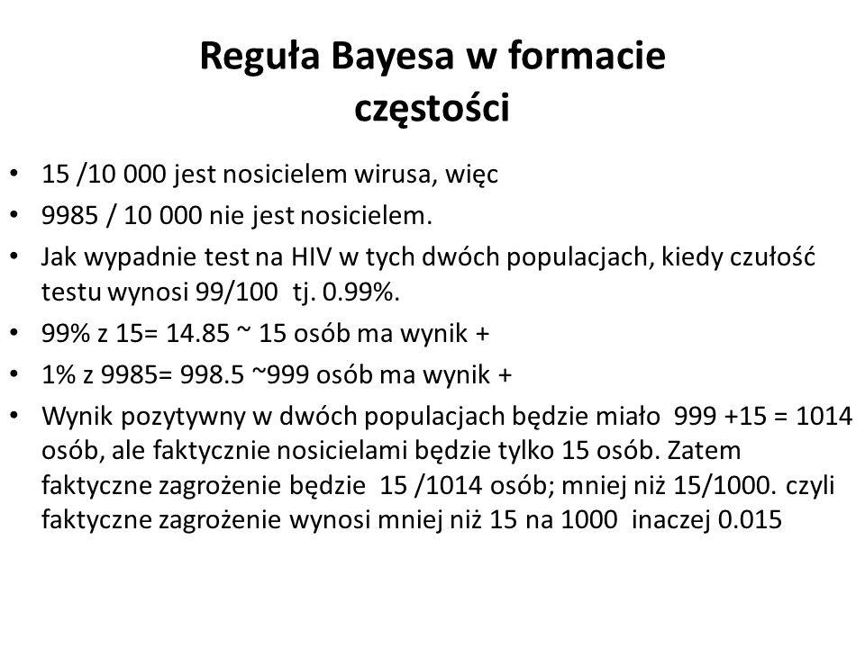 Reguła Bayesa w formacie częstości