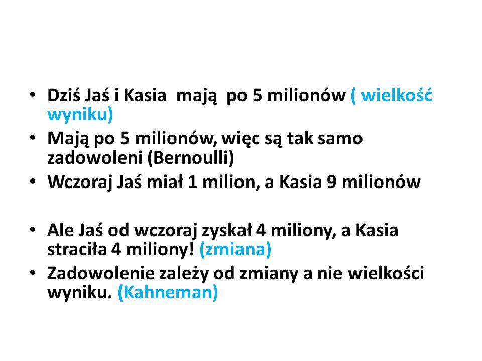 Dziś Jaś i Kasia mają po 5 milionów ( wielkość wyniku)