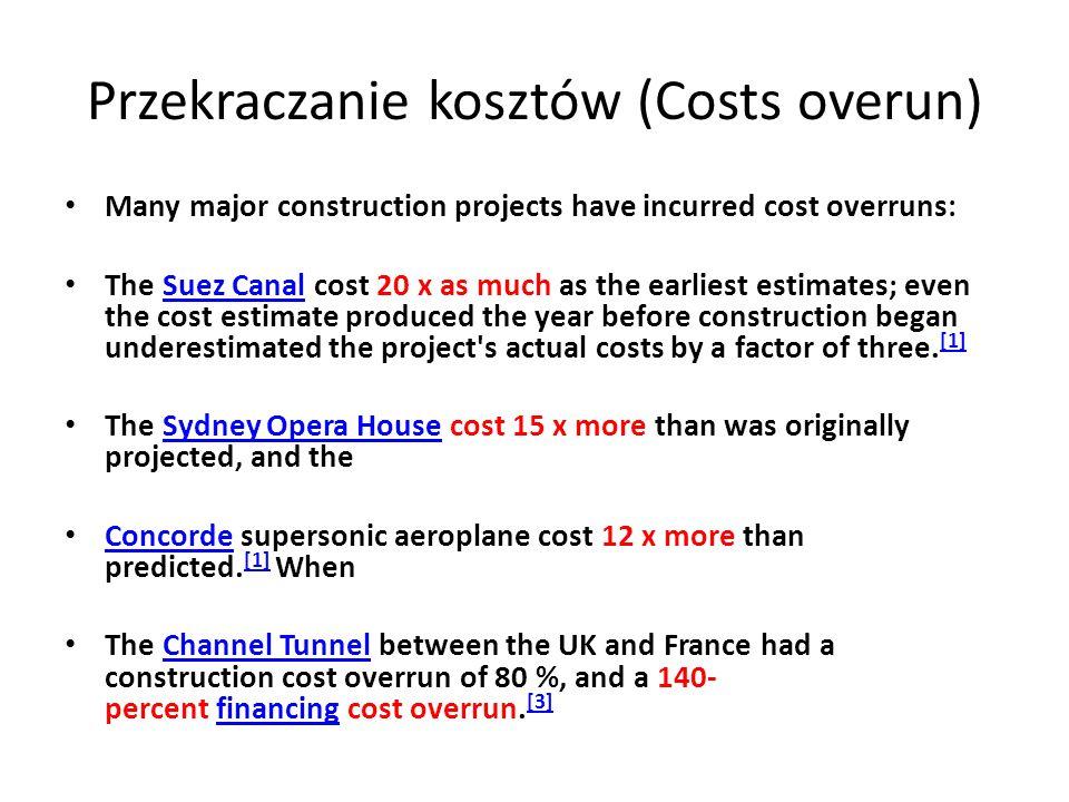 Przekraczanie kosztów (Costs overun)