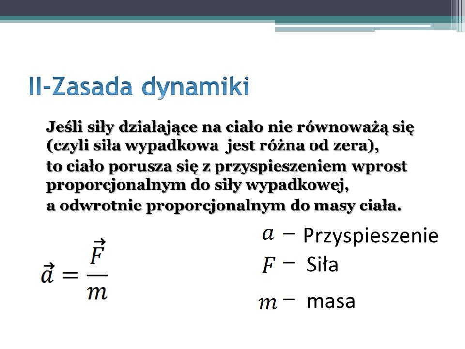 II-Zasada dynamiki Przyspieszenie Siła masa
