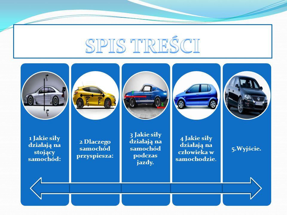 SPIS TREŚCI 1 Jakie siły działają na stojący samochód: