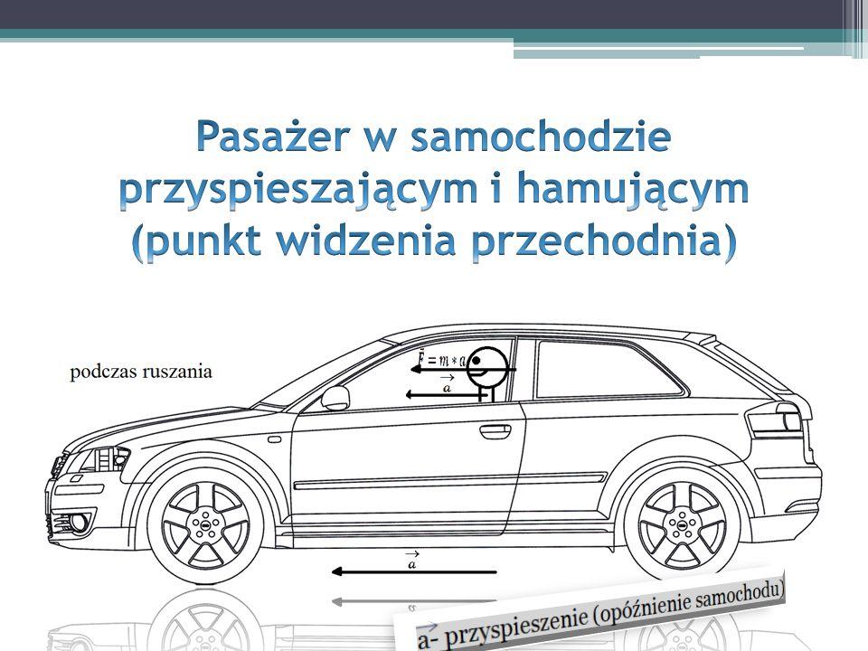 Pasażer w samochodzie przyspieszającym i hamującym (punkt widzenia przechodnia)