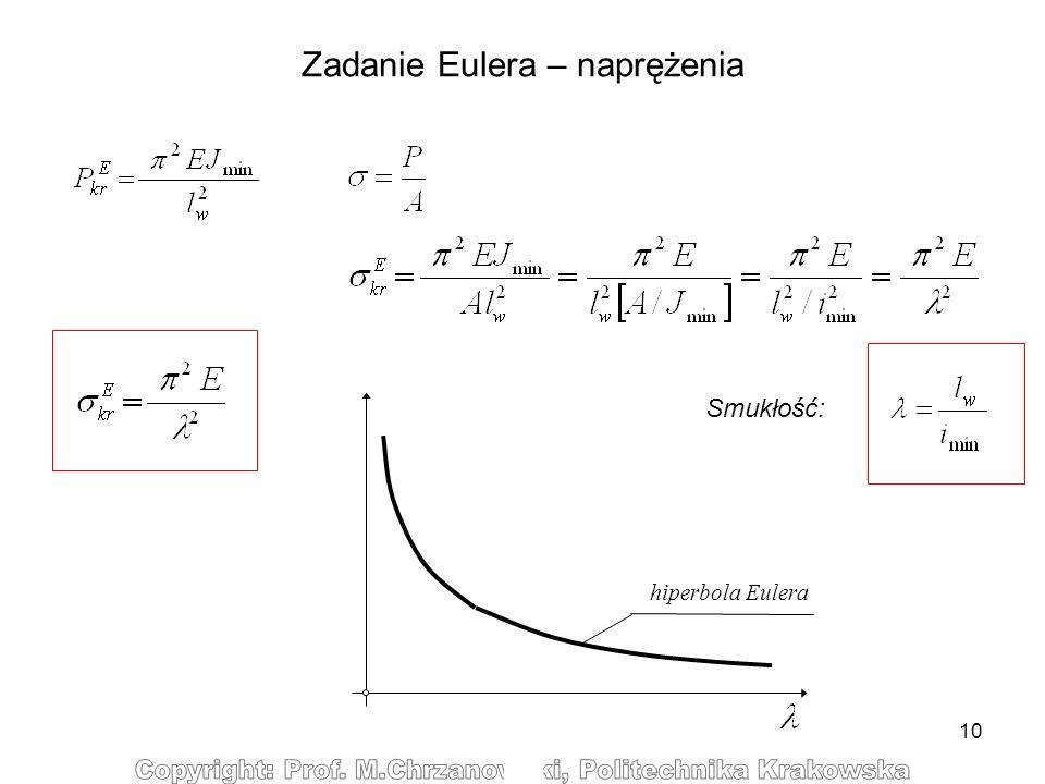 Zadanie Eulera – naprężenia