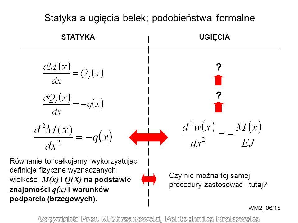 Statyka a ugięcia belek; podobieństwa formalne