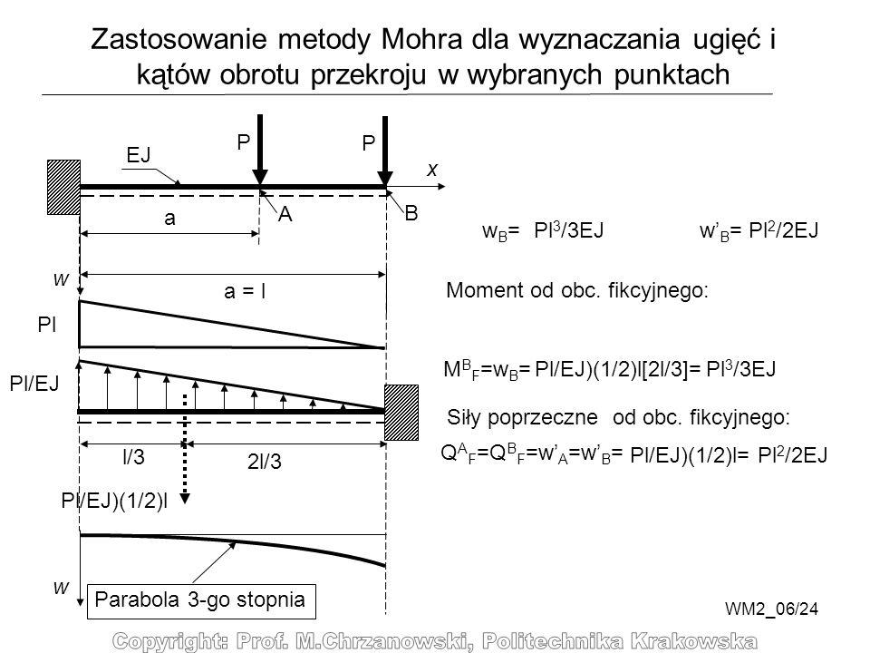 Zastosowanie metody Mohra dla wyznaczania ugięć i kątów obrotu przekroju w wybranych punktach