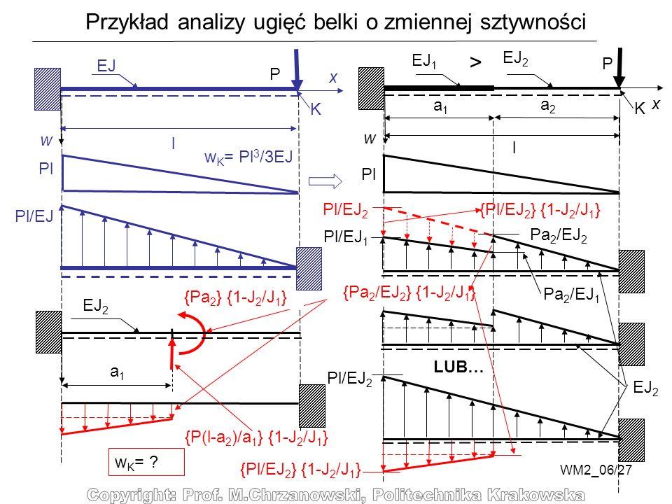 Przykład analizy ugięć belki o zmiennej sztywności