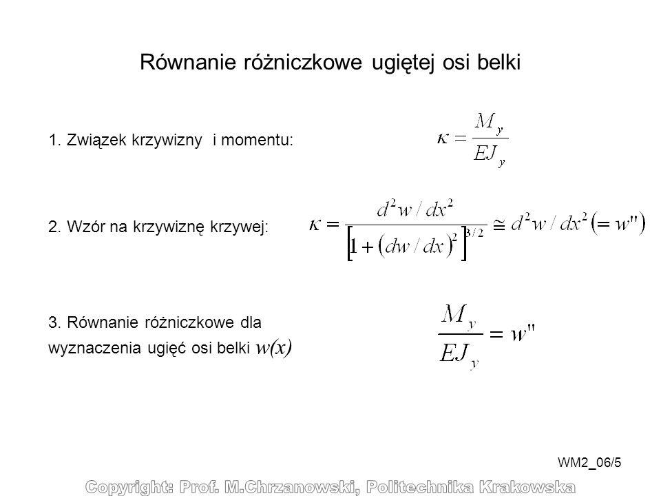 Równanie różniczkowe ugiętej osi belki
